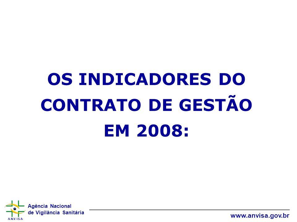 OS INDICADORES DO CONTRATO DE GESTÃO EM 2008: