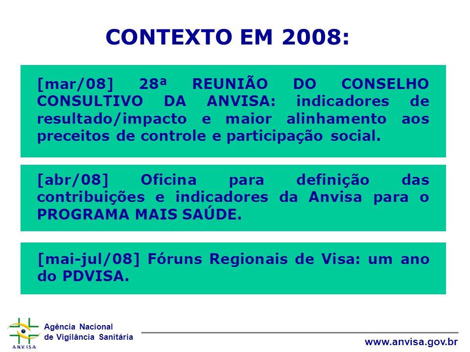 CONTEXTO EM 2008: