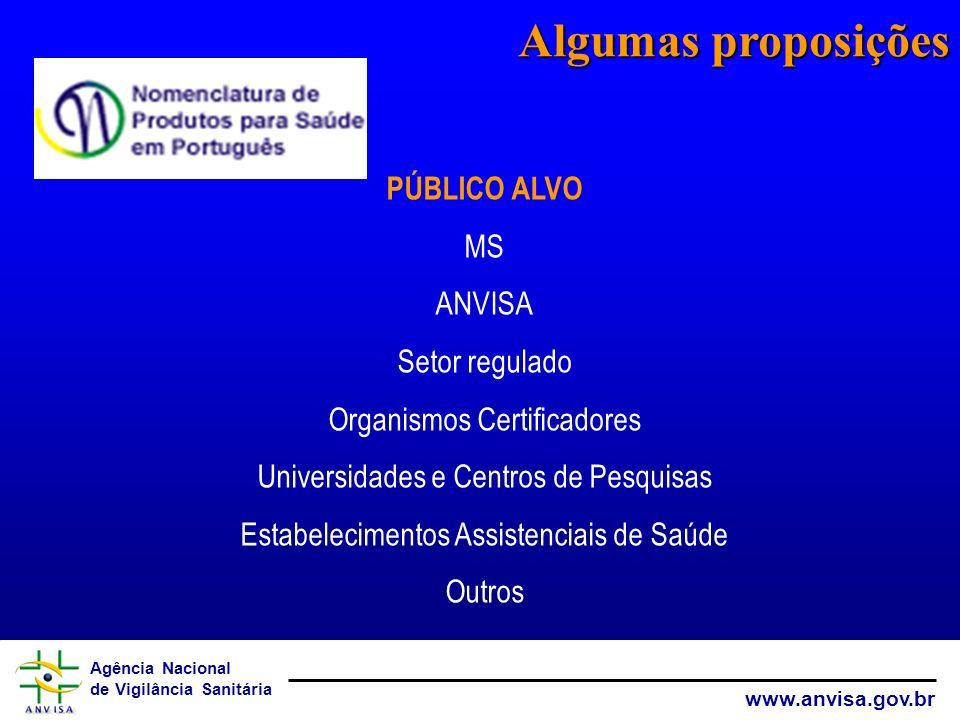 Algumas proposições PÚBLICO ALVO MS ANVISA Setor regulado