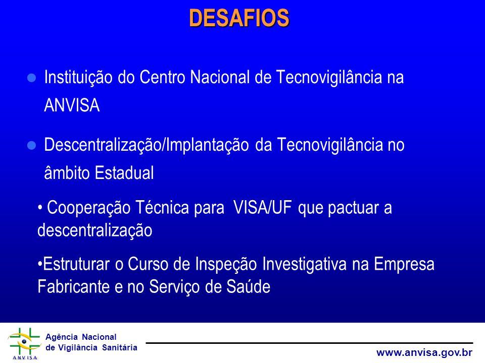 DESAFIOS Instituição do Centro Nacional de Tecnovigilância na ANVISA
