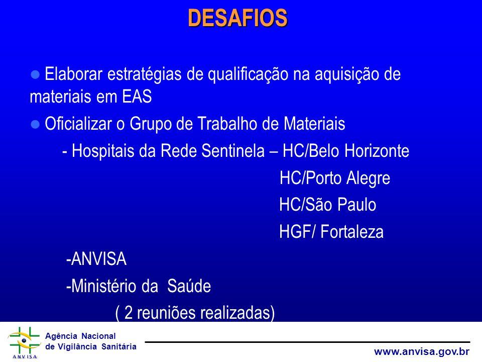 DESAFIOS Elaborar estratégias de qualificação na aquisição de materiais em EAS. Oficializar o Grupo de Trabalho de Materiais.