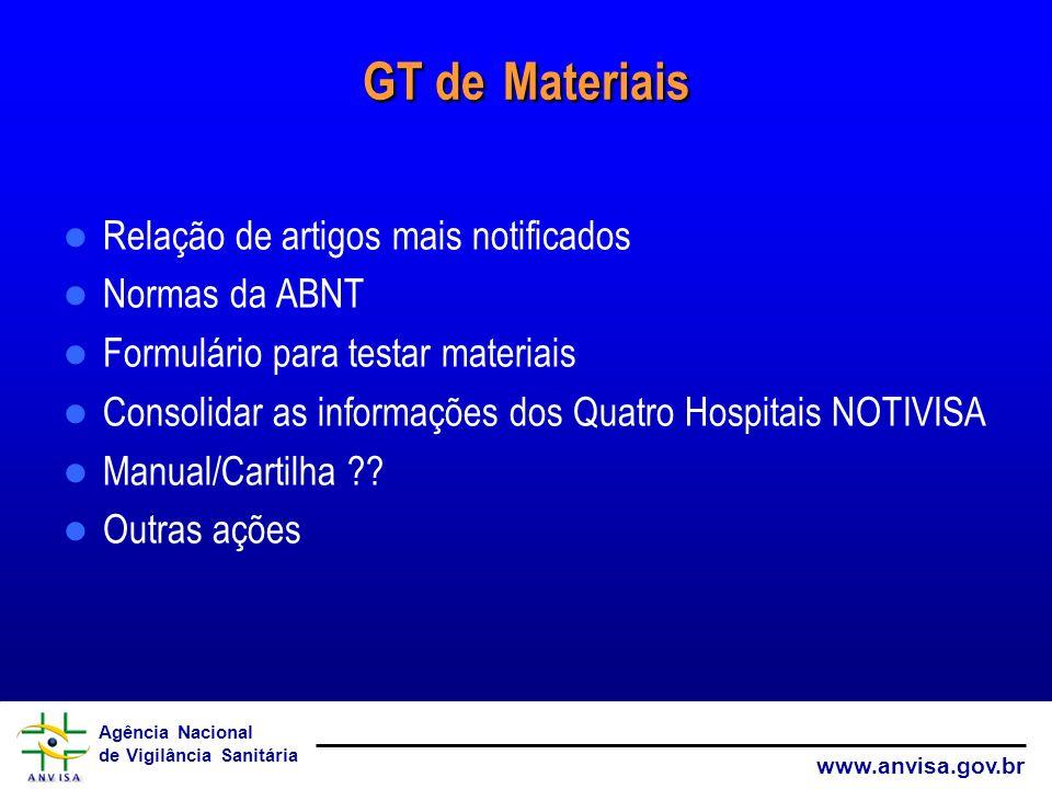 GT de Materiais Relação de artigos mais notificados Normas da ABNT