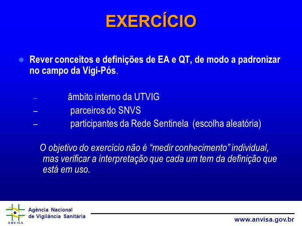 EXERCÍCIO Rever conceitos e definições de EA e QT, de modo a padronizar no campo da Vigi-Pós. âmbito interno da UTVIG.