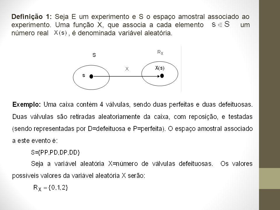 Definição 1: Seja E um experimento e S o espaço amostral associado ao experimento.