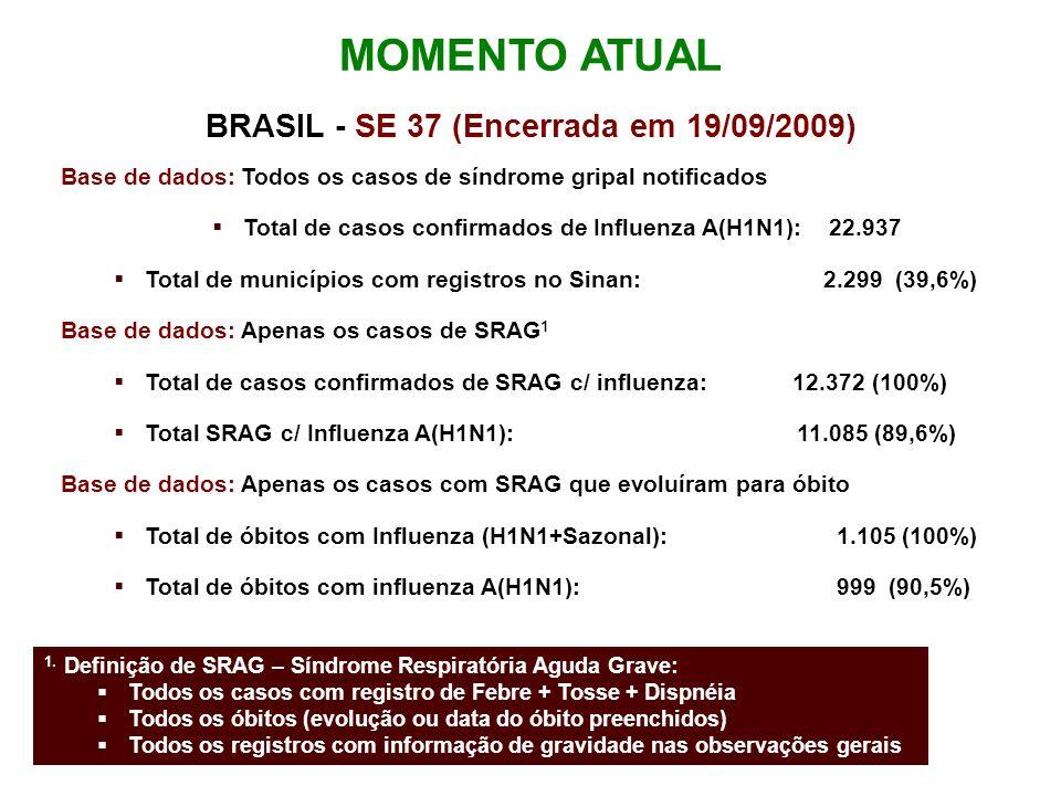 BRASIL - SE 37 (Encerrada em 19/09/2009)