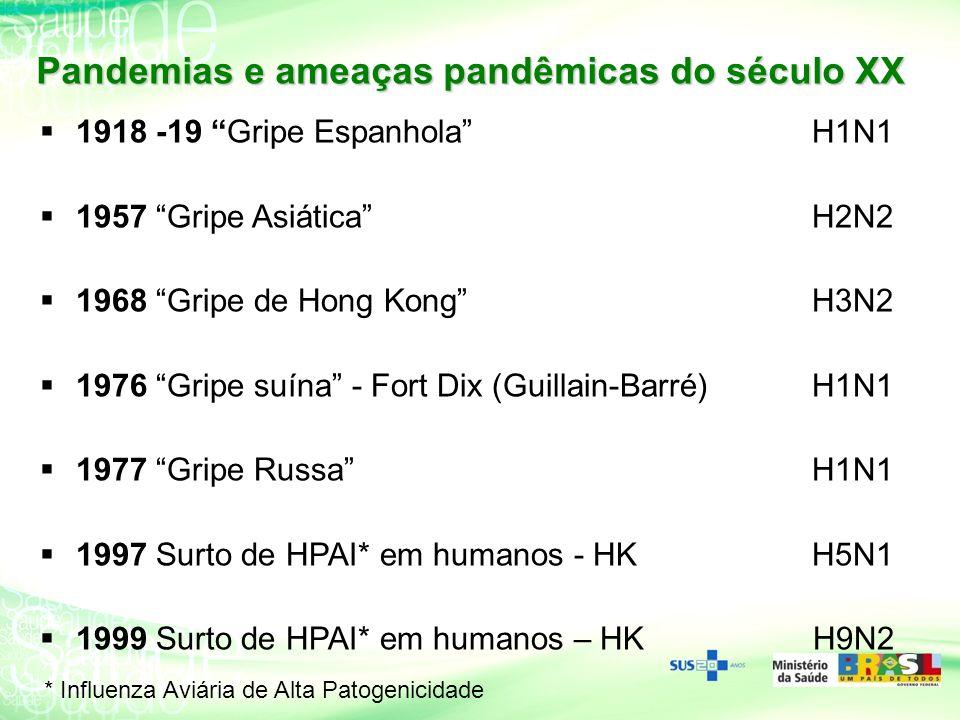Pandemias e ameaças pandêmicas do século XX