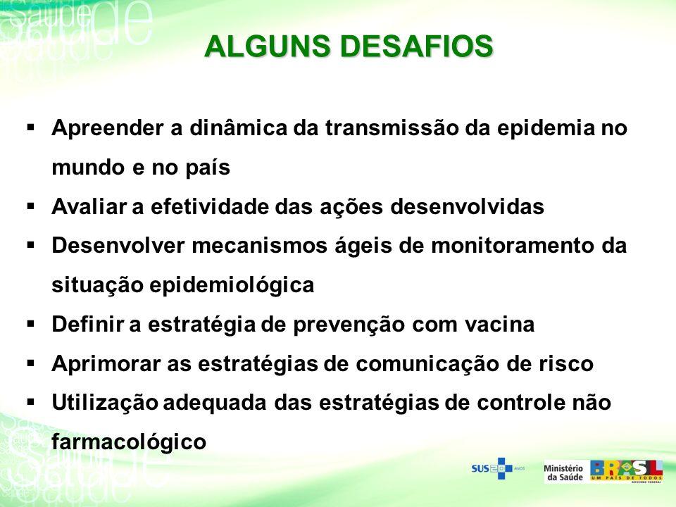 ALGUNS DESAFIOS Apreender a dinâmica da transmissão da epidemia no mundo e no país. Avaliar a efetividade das ações desenvolvidas.