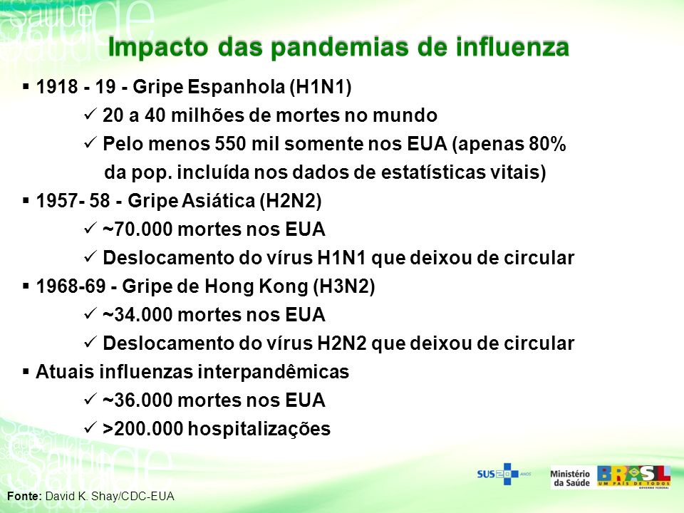 Impacto das pandemias de influenza