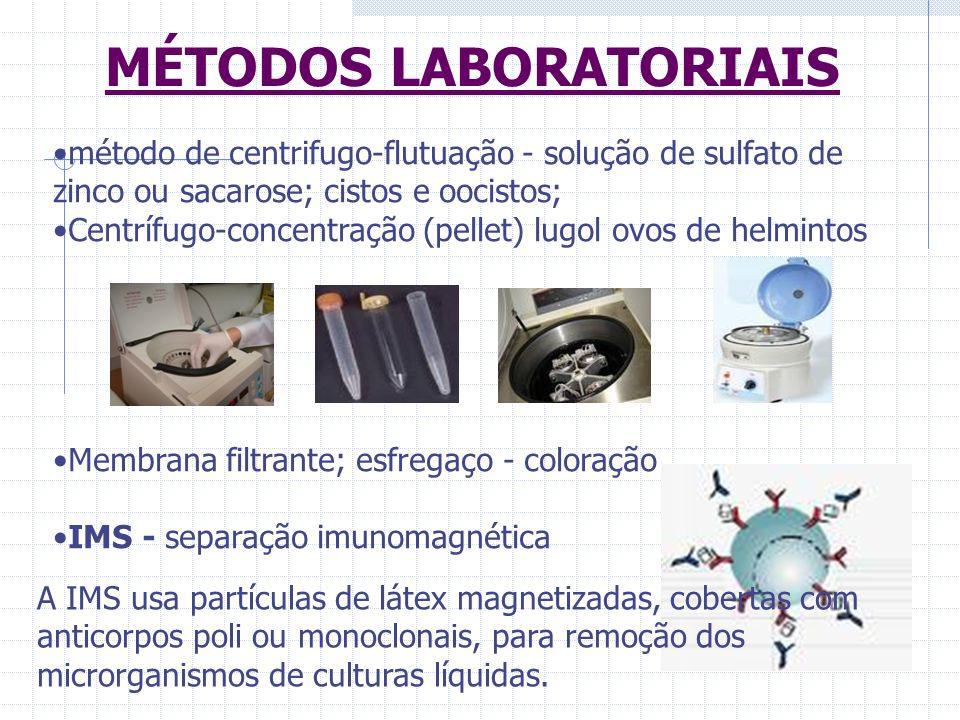 MÉTODOS LABORATORIAIS