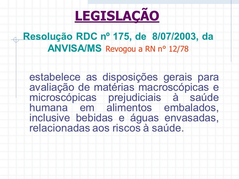 Resolução RDC nº 175, de 8/07/2003, da ANVISA/MS Revogou a RN n° 12/78