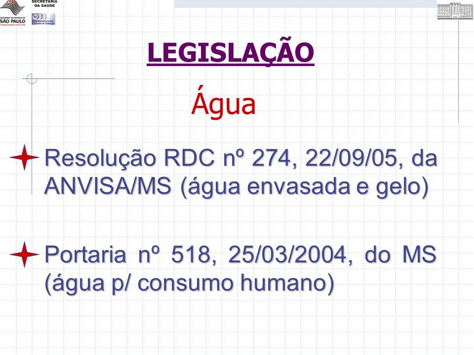 LEGISLAÇÃO Água. Resolução RDC nº 274, 22/09/05, da ANVISA/MS (água envasada e gelo)
