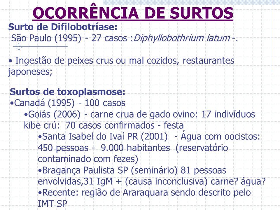 OCORRÊNCIA DE SURTOS Surto de Difilobotríase: