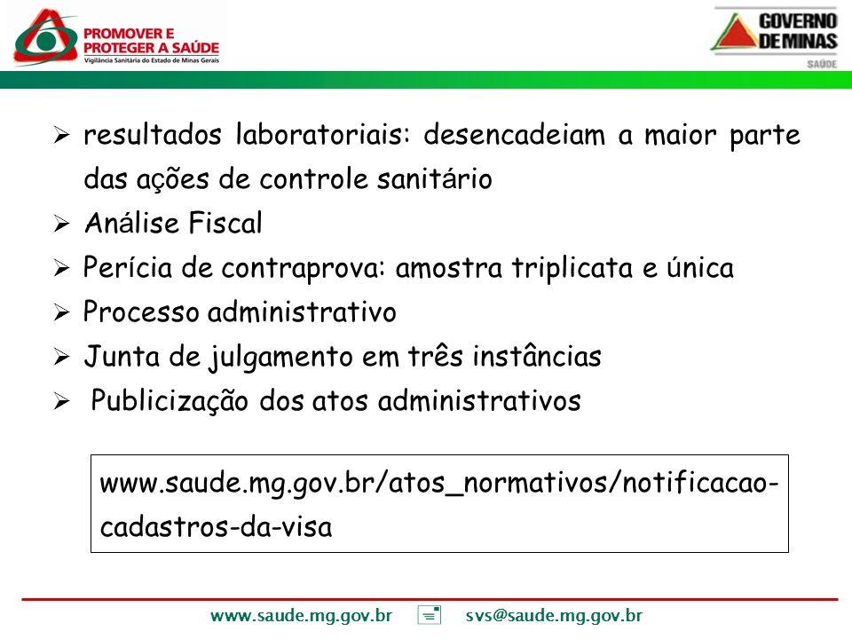 resultados laboratoriais: desencadeiam a maior parte das ações de controle sanitário