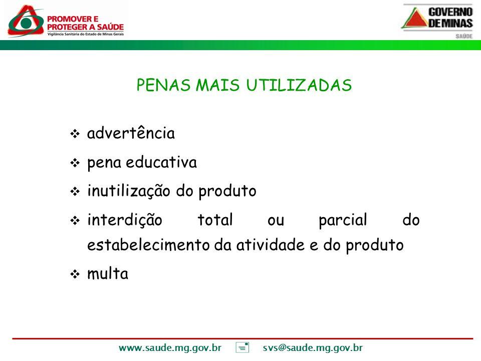 PENAS MAIS UTILIZADASadvertência. pena educativa. inutilização do produto. interdição total ou parcial do estabelecimento da atividade e do produto.