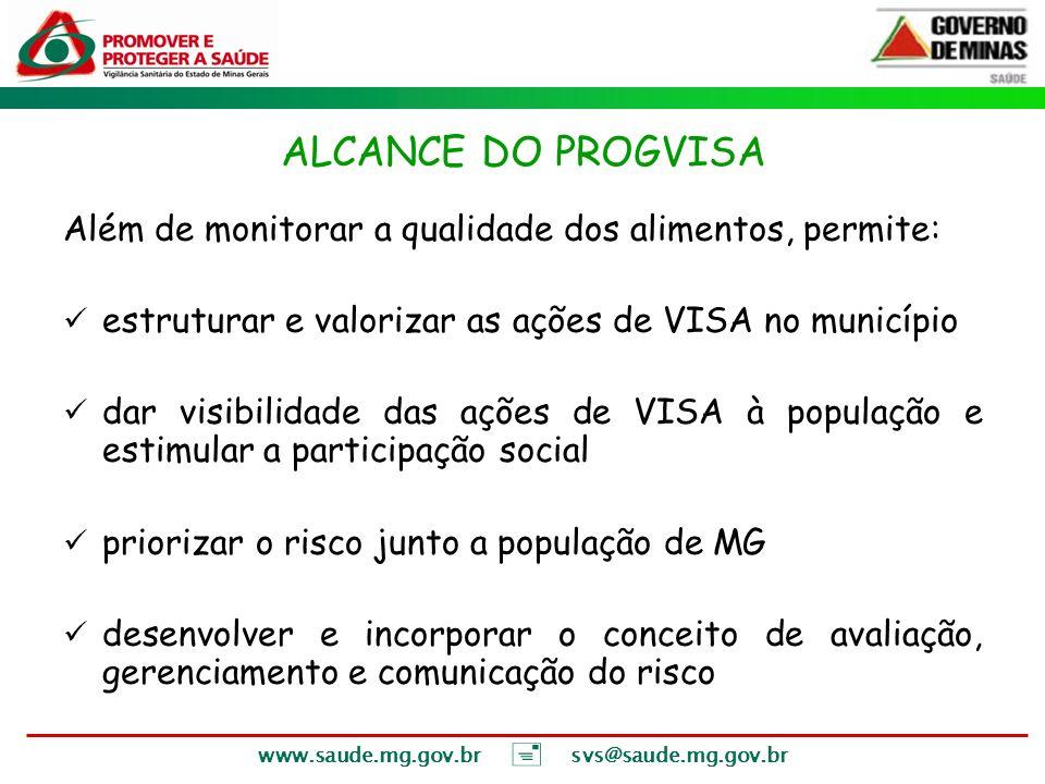 ALCANCE DO PROGVISA Além de monitorar a qualidade dos alimentos, permite: estruturar e valorizar as ações de VISA no município.