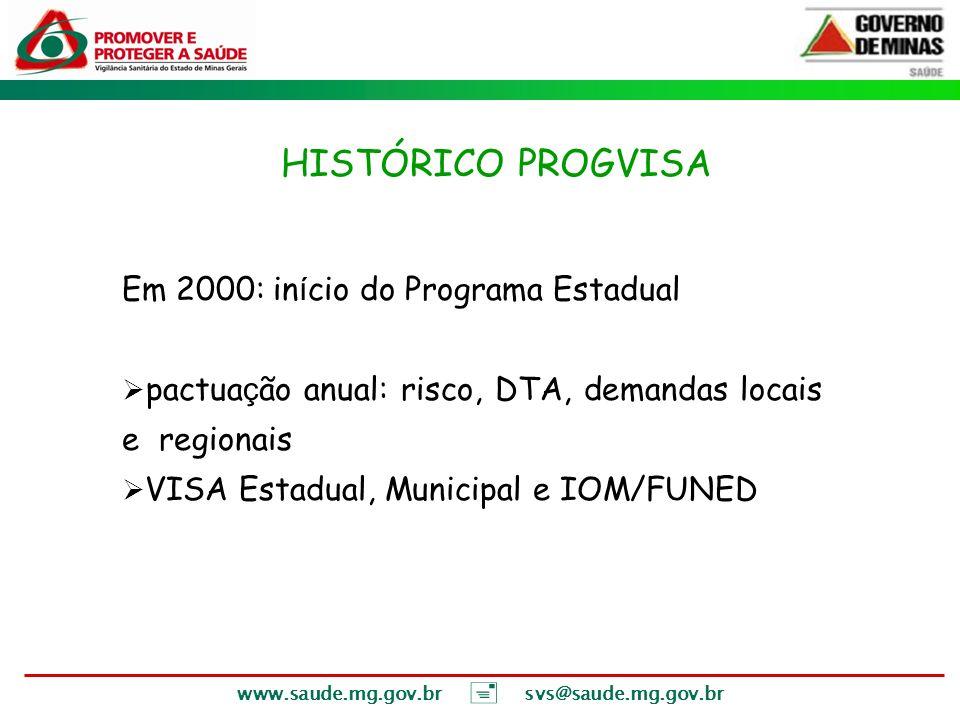 HISTÓRICO PROGVISA Em 2000: início do Programa Estadual