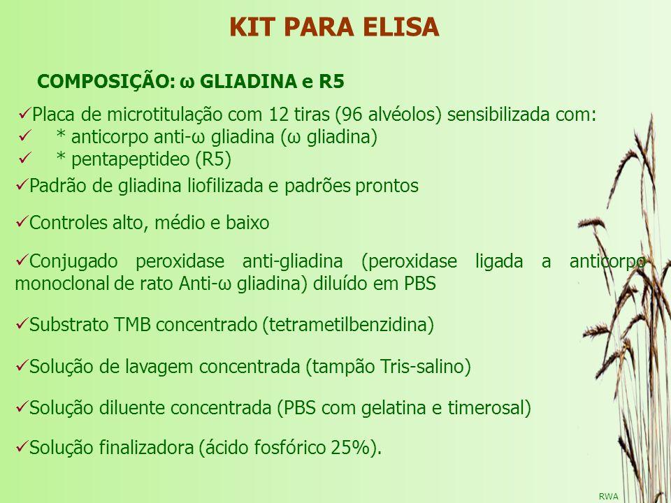 KIT PARA ELISA COMPOSIÇÃO: ω GLIADINA e R5