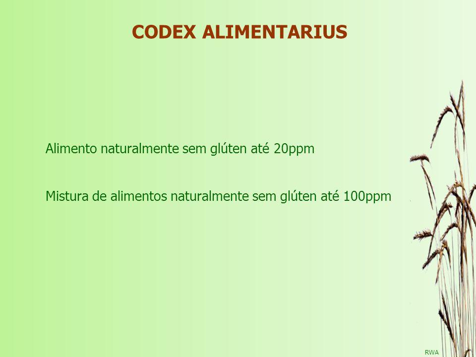 CODEX ALIMENTARIUS Alimento naturalmente sem glúten até 20ppm