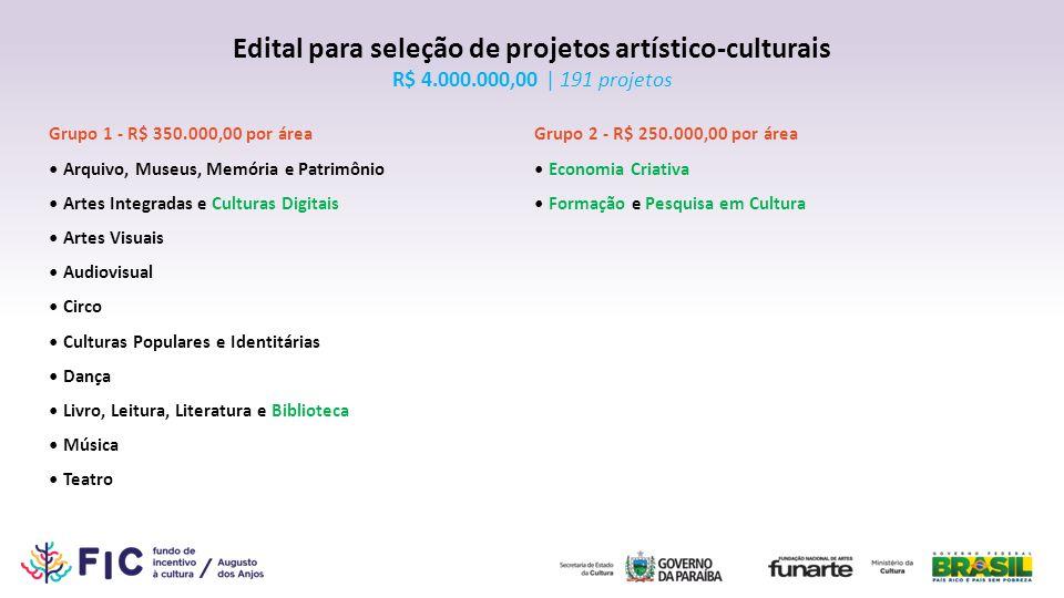 Edital para seleção de projetos artístico-culturais
