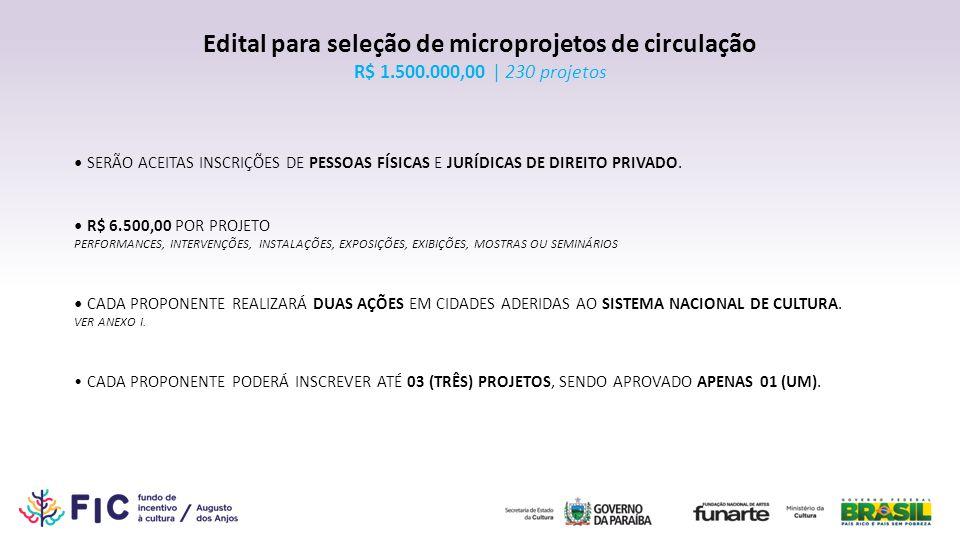 Edital para seleção de microprojetos de circulação