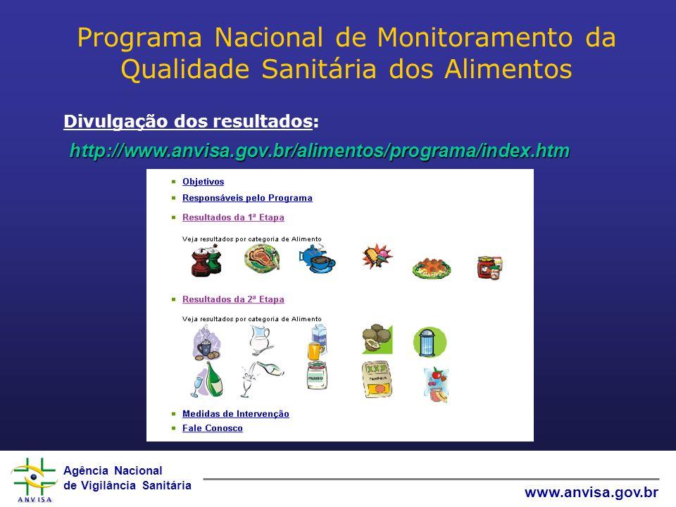 Programa Nacional de Monitoramento da Qualidade Sanitária dos Alimentos
