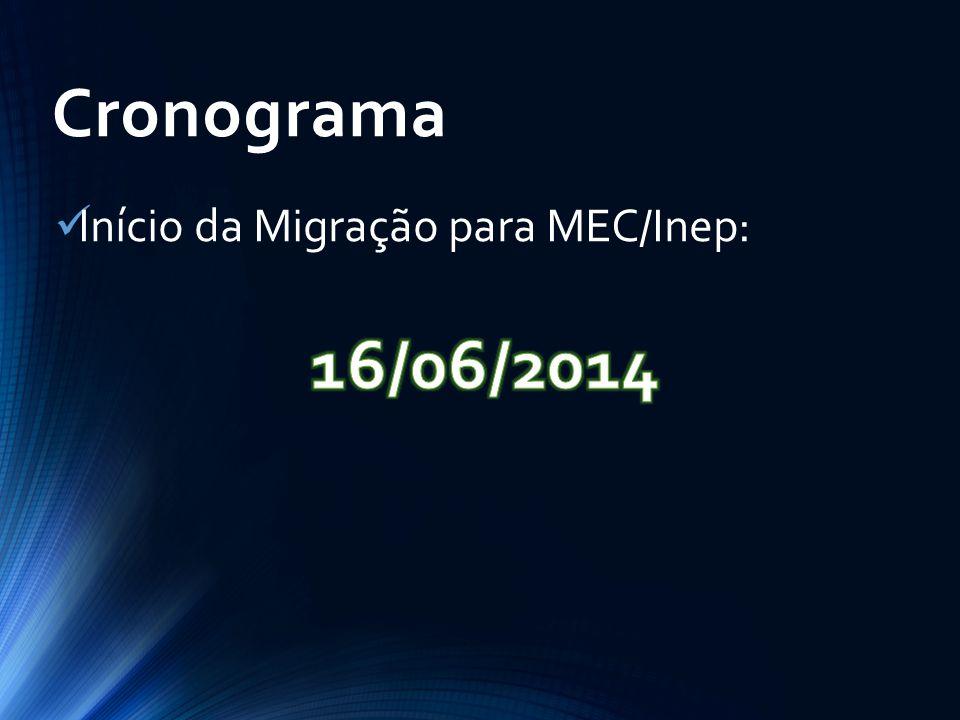 Cronograma Início da Migração para MEC/Inep: 16/06/2014