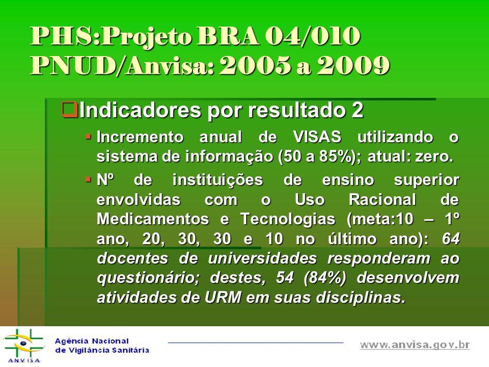 PHS:Projeto BRA 04/010 PNUD/Anvisa: 2005 a 2009