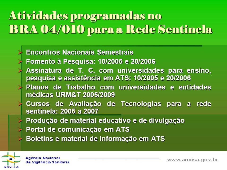 Atividades programadas no BRA 04/010 para a Rede Sentinela