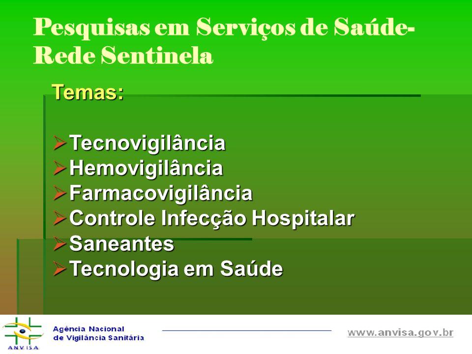 Pesquisas em Serviços de Saúde- Rede Sentinela