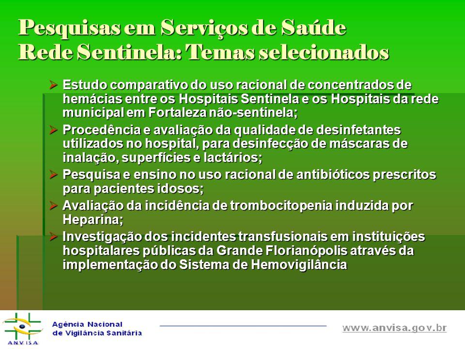 Pesquisas em Serviços de Saúde Rede Sentinela: Temas selecionados