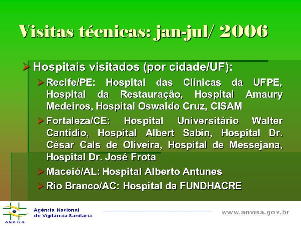 Visitas técnicas: jan-jul/ 2006