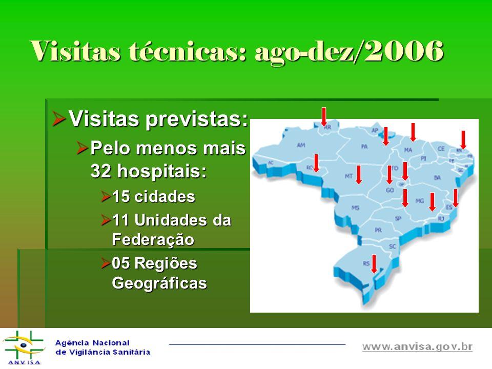 Visitas técnicas: ago-dez/2006