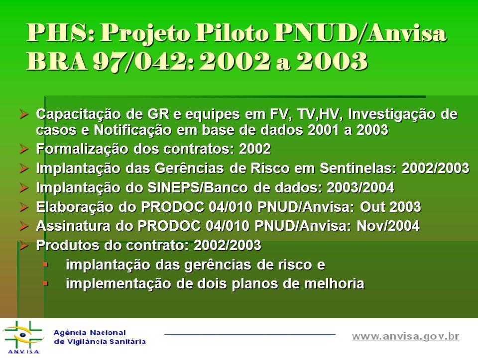 PHS: Projeto Piloto PNUD/Anvisa BRA 97/042: 2002 a 2003
