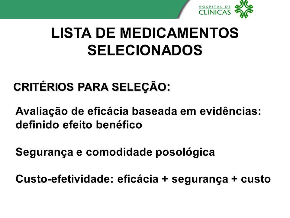 LISTA DE MEDICAMENTOS SELECIONADOS