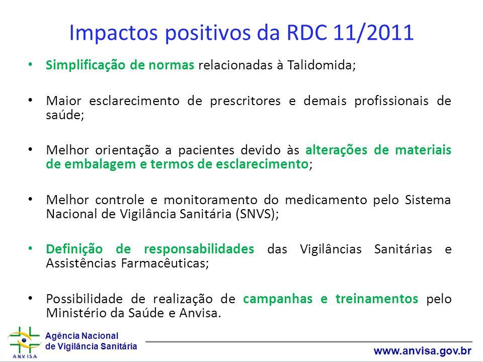 Impactos positivos da RDC 11/2011