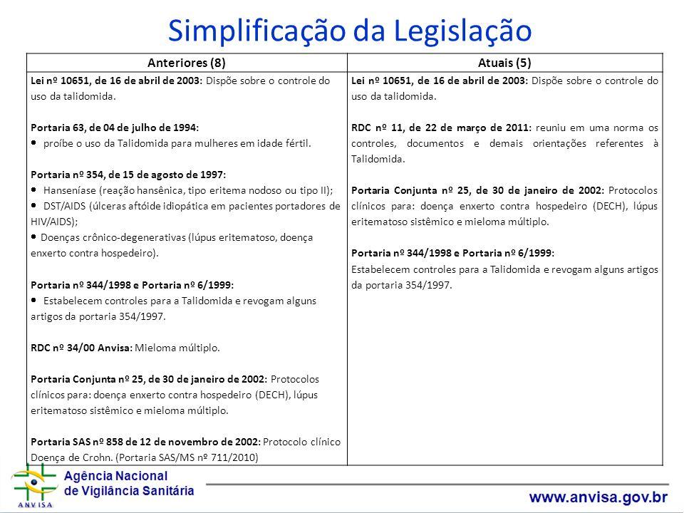 Simplificação da Legislação