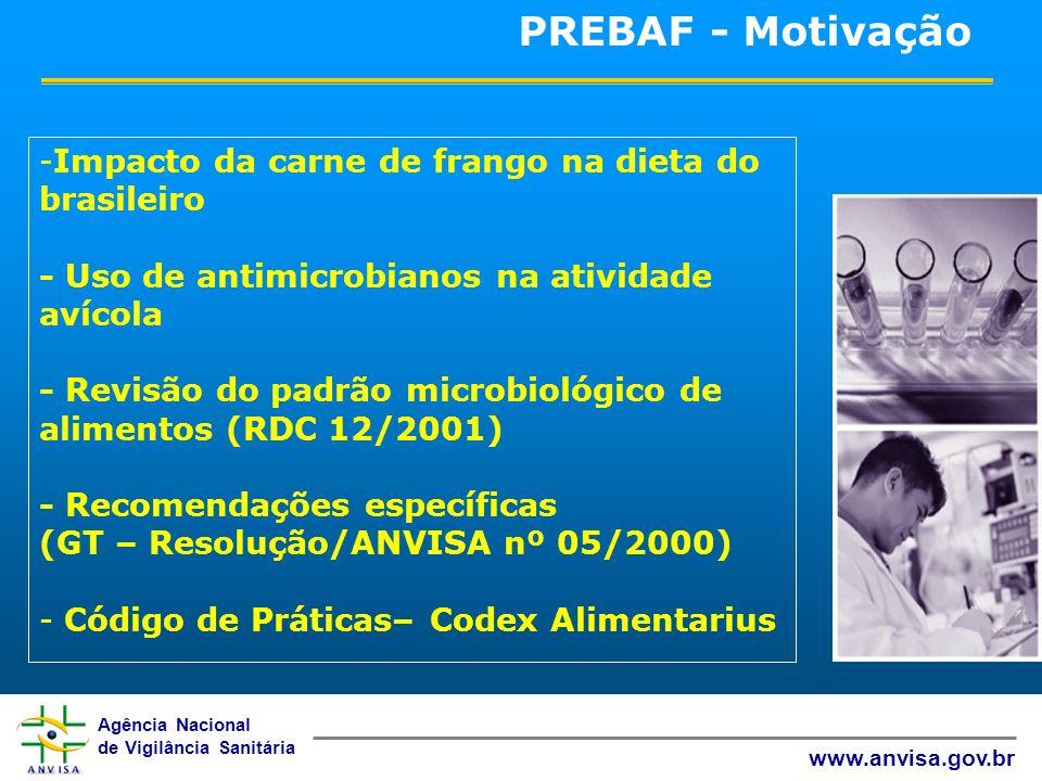 PREBAF - Motivação