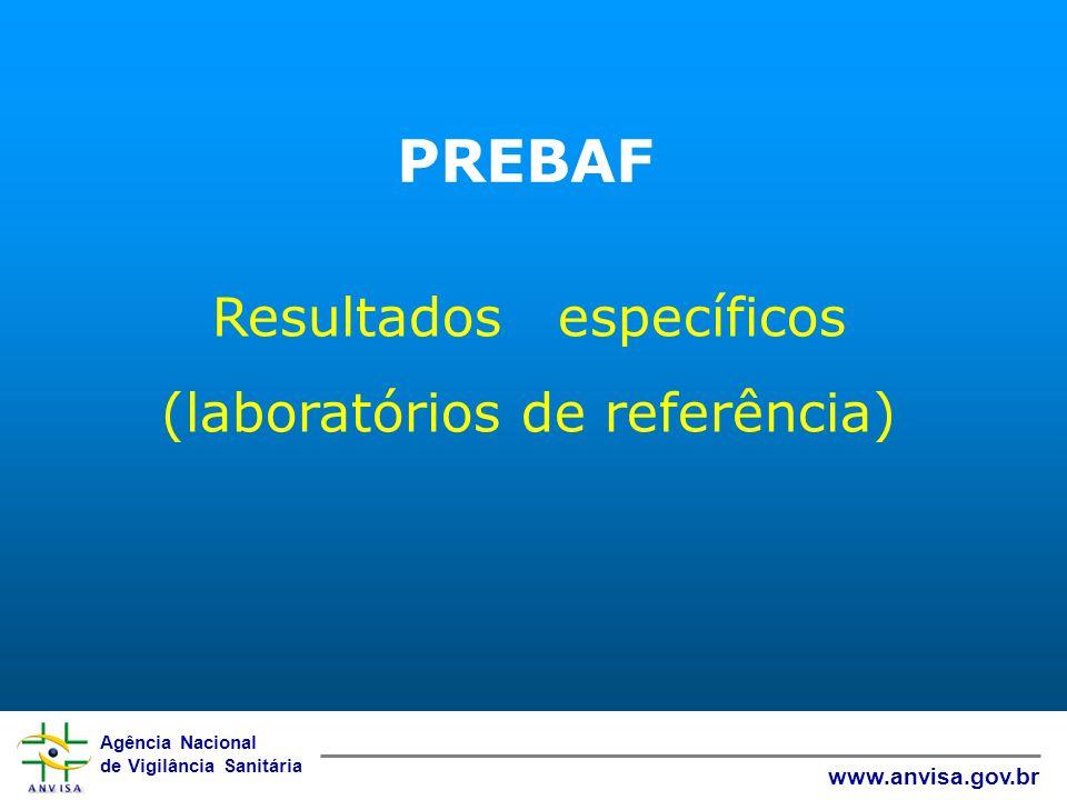 PREBAF Resultados específicos (laboratórios de referência)