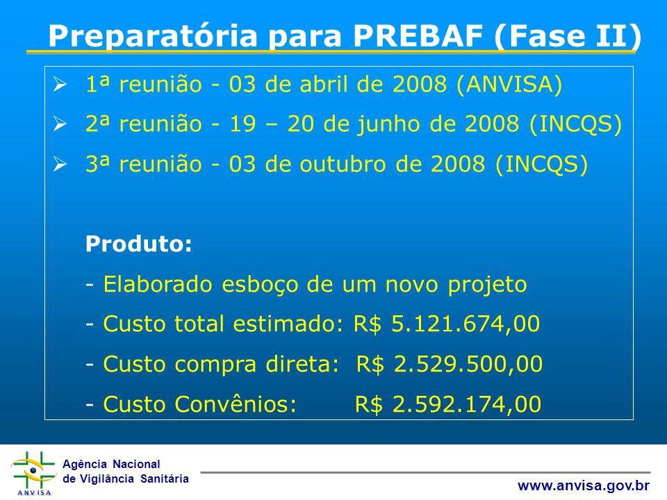 Preparatória para PREBAF (Fase II)