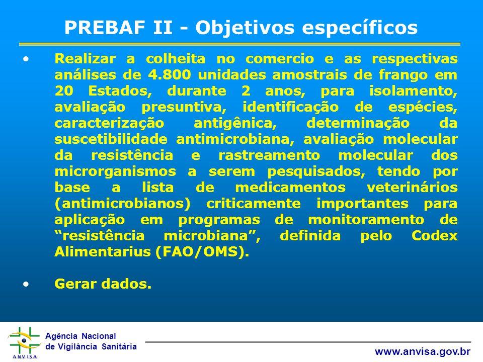 PREBAF II - Objetivos específicos