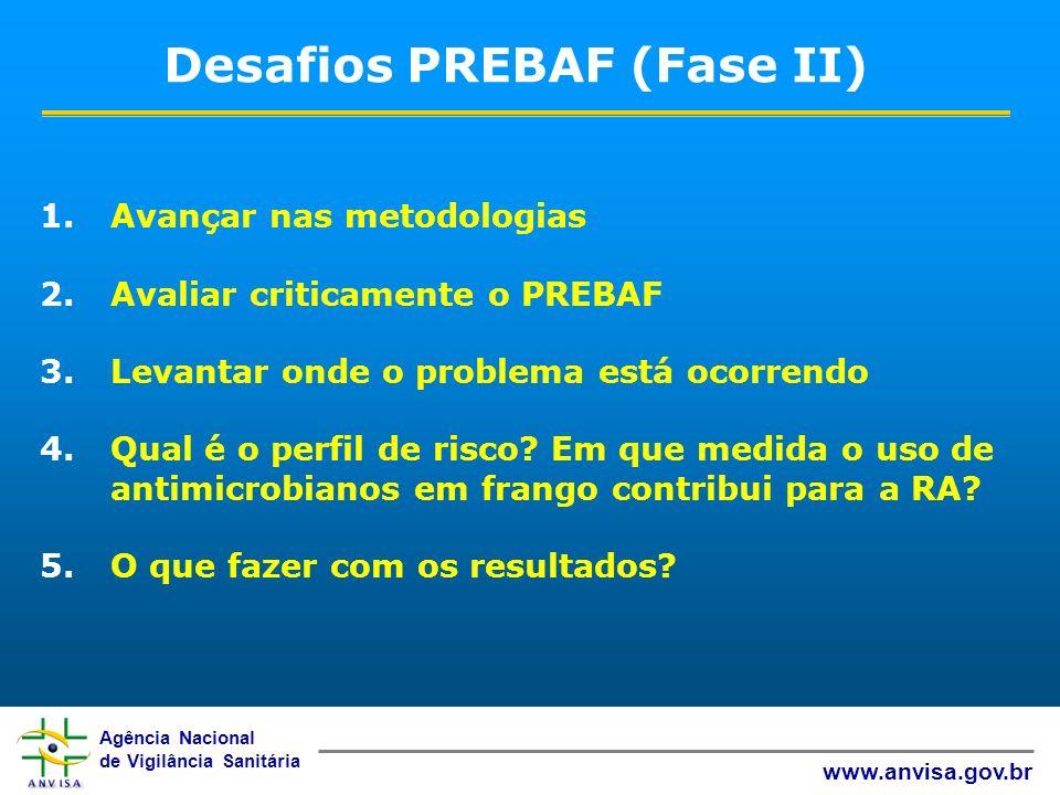 Desafios PREBAF (Fase II)