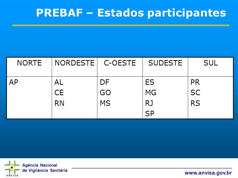 PREBAF – Estados participantes