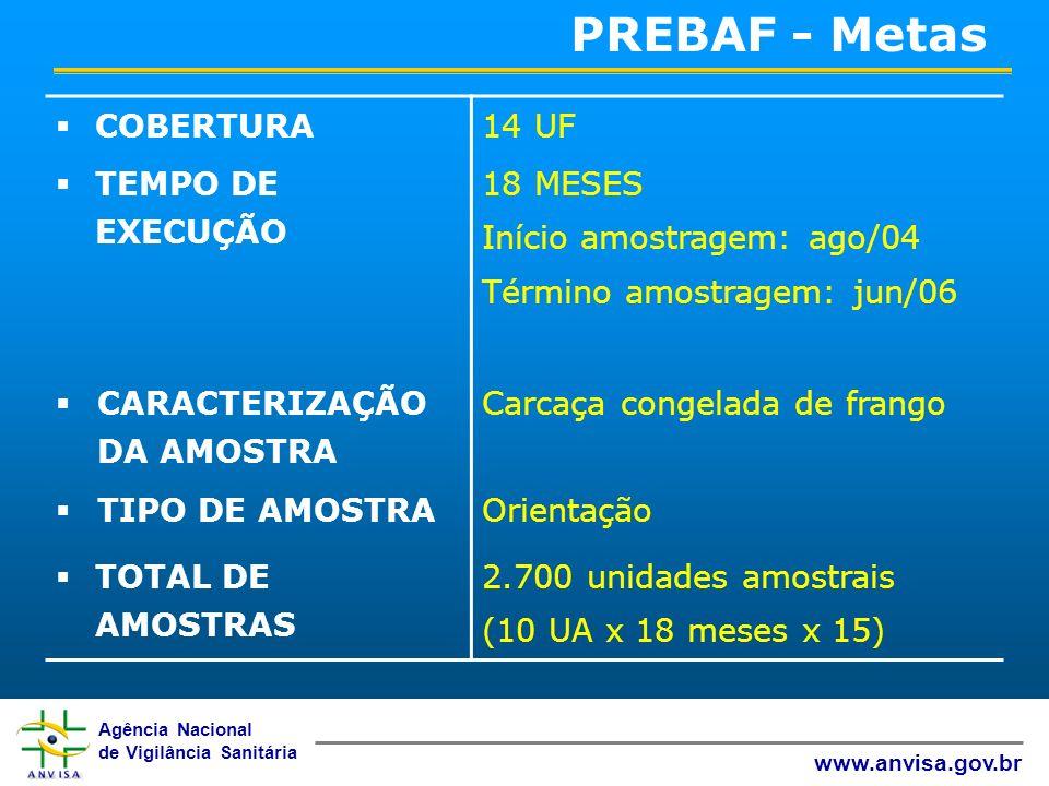 PREBAF - Metas COBERTURA 14 UF TEMPO DE EXECUÇÃO 18 MESES