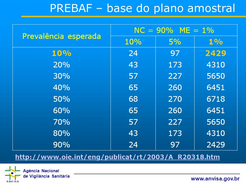 PREBAF – base do plano amostral