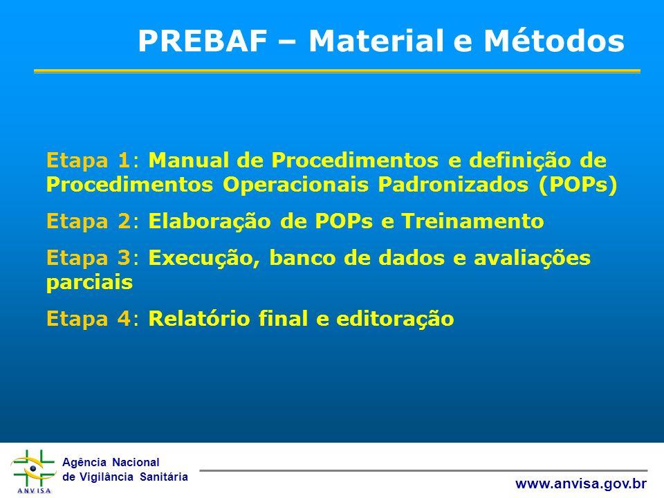 PREBAF – Material e Métodos