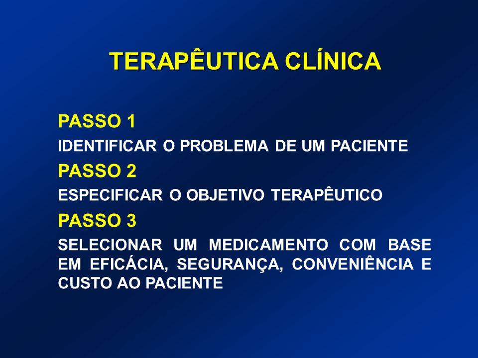 TERAPÊUTICA CLÍNICA PASSO 1 PASSO 2 PASSO 3