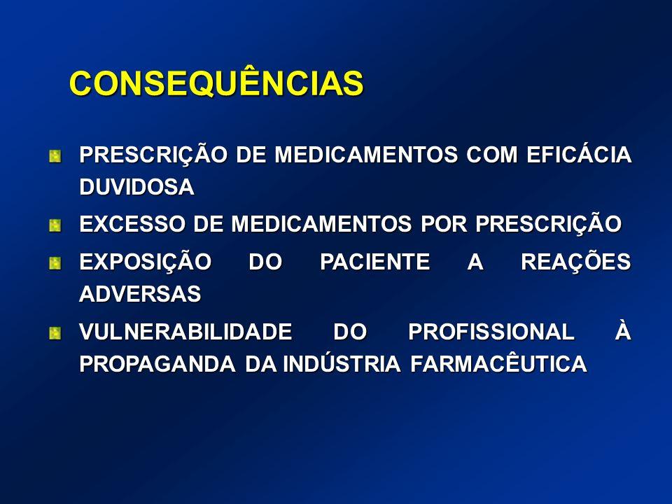 CONSEQUÊNCIAS PRESCRIÇÃO DE MEDICAMENTOS COM EFICÁCIA DUVIDOSA