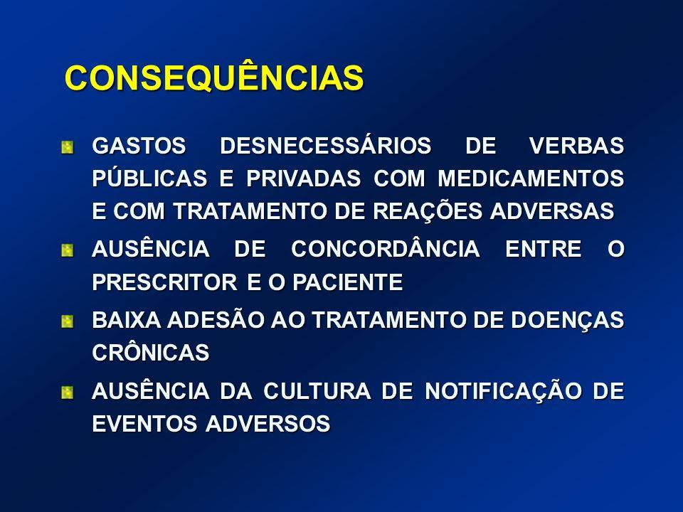 CONSEQUÊNCIASGASTOS DESNECESSÁRIOS DE VERBAS PÚBLICAS E PRIVADAS COM MEDICAMENTOS E COM TRATAMENTO DE REAÇÕES ADVERSAS.