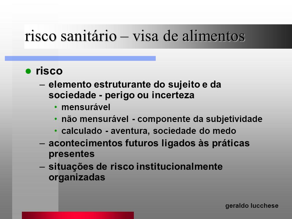 risco sanitário – visa de alimentos