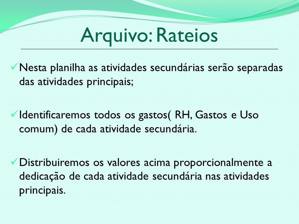 Arquivo: Rateios Nesta planilha as atividades secundárias serão separadas das atividades principais;